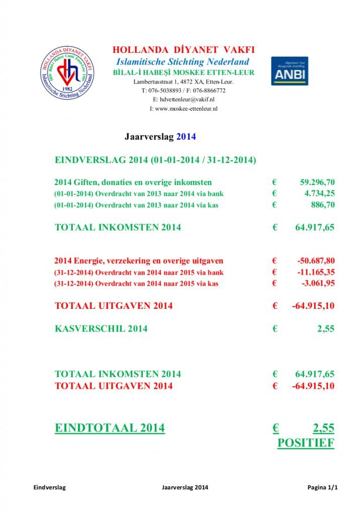 Jaarverslag 2014 Nederlands