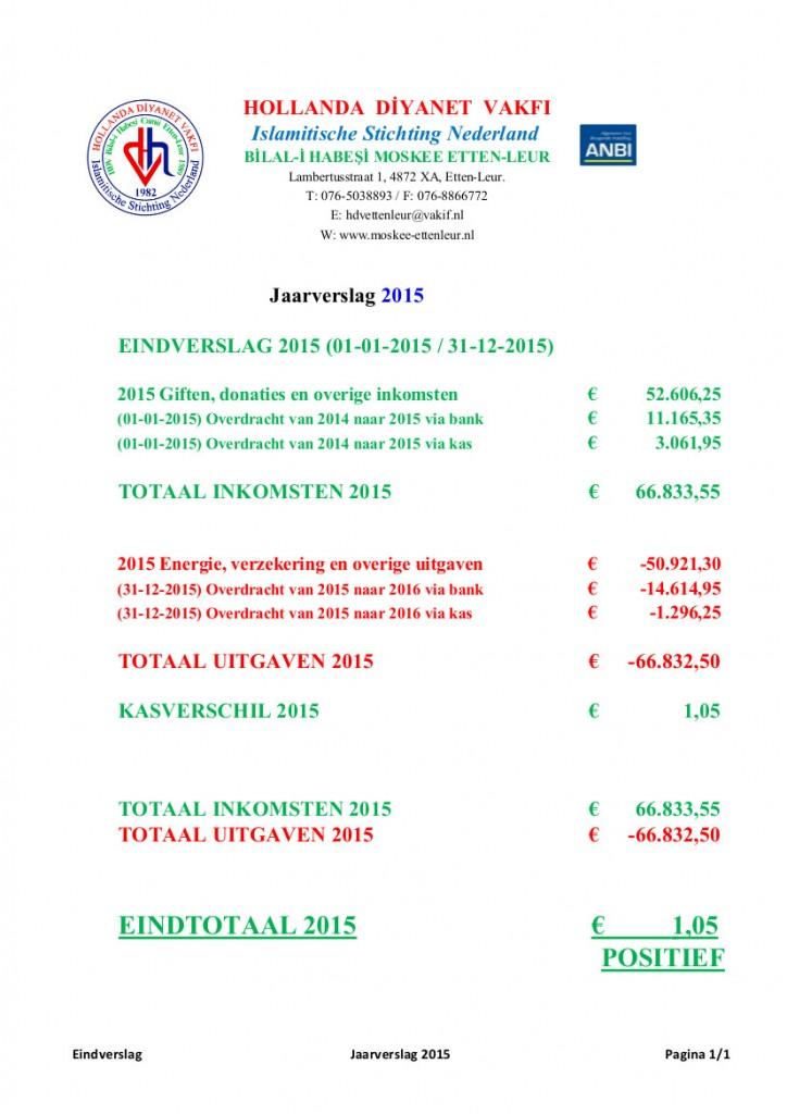 Jaarverslag 2015 Nederlands