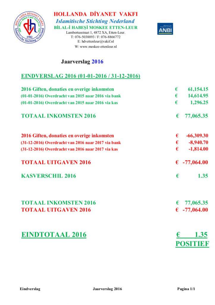 Jaarverslag 2016 Nederlands