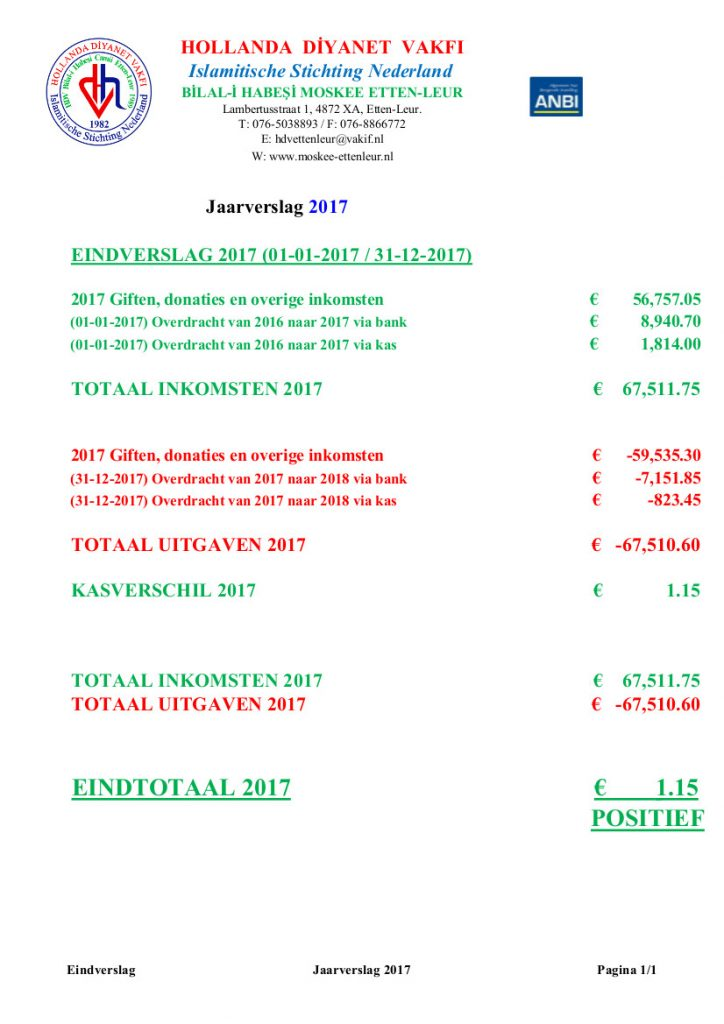 Jaarverslag 2017 Nederlands